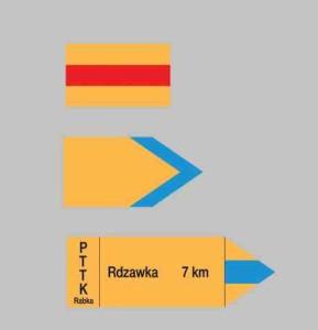 narty 289x300 - Oznaczenia i kolory szlaków turystycznych - jak je czytać?