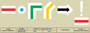 znaki szlaku 300x112 - Oznaczenia i kolory szlaków turystycznych - jak je czytać?