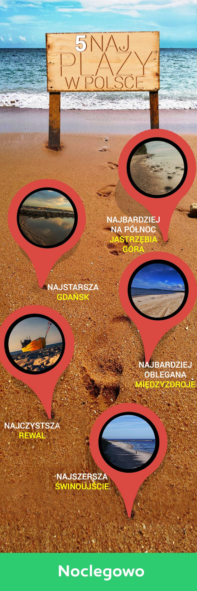 5Naj - 5 najlepszych plaż w Polsce