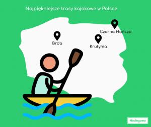 Brda 1 300x251 - Gdzie na wyprawy kajakowe - najpiękniejsze trasy na spływy w Polsce