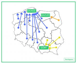 Polska 300x251 - Jak preferencje wakacyjne Polaków różnią się w zależności od miejsca zamieszkania?