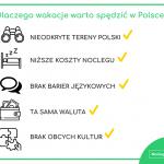 Dlaczego wakacje warto spędzić w Polsce?