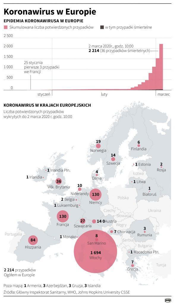 igrafika 20200302 01 589x1024 - Koronawirus -  jaki ma wpływ na polską turystykę?