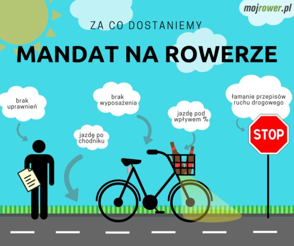 za co dostaniemy 600x503 - Za co dostaniesz mandat podczas jazdy na rowerze?